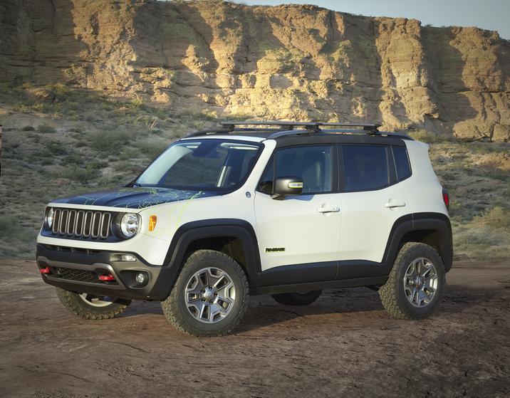 Jeep Konzept 2017: Shortcut