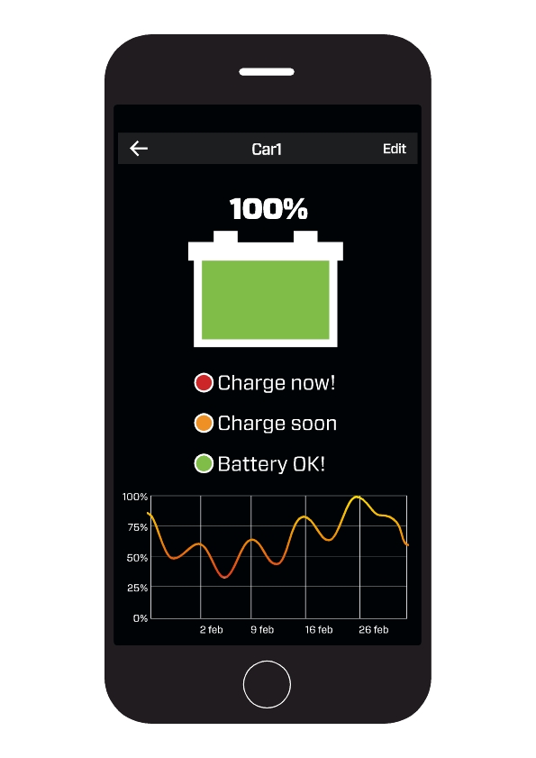 CTEK CTX Battery Sense App