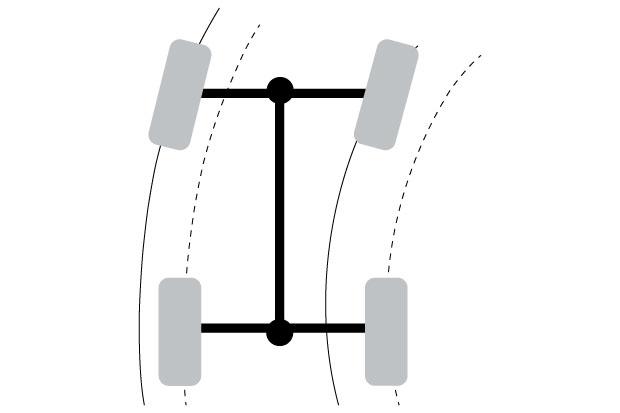 Differenzial und Differenzialsperre - Kurvenradius