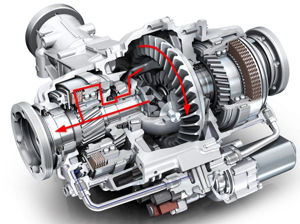 Kraftfluss Sperrdifferenzial, Kupplung geschlossen. © Foto: Audi AG