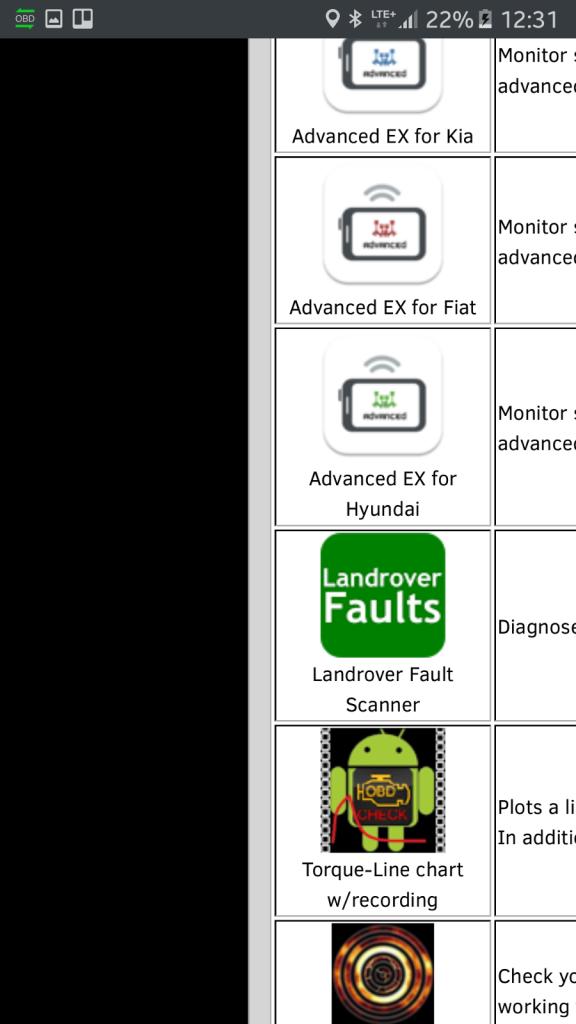OBD-Diagnose - Stecker und App - Verschiedene Plugins erweitern die Funktionalität.