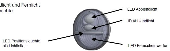 """Infrarot-Beleuchtung - Aufbau des Nolden 7"""" Fahrzeugscheinwerfer mit integriertem IR-Abblendlicht."""
