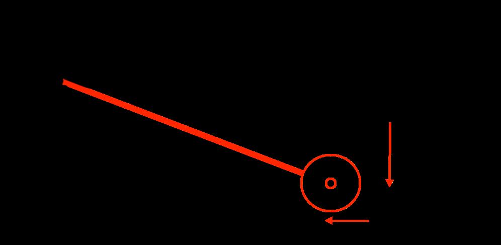 Achskonzepte bei Geländewagen – Teil 2 – Längslenker und Panhardstab an der Hinterachse - Versatz der Achse beim Ein- und Ausfedern bei Länglenkern.