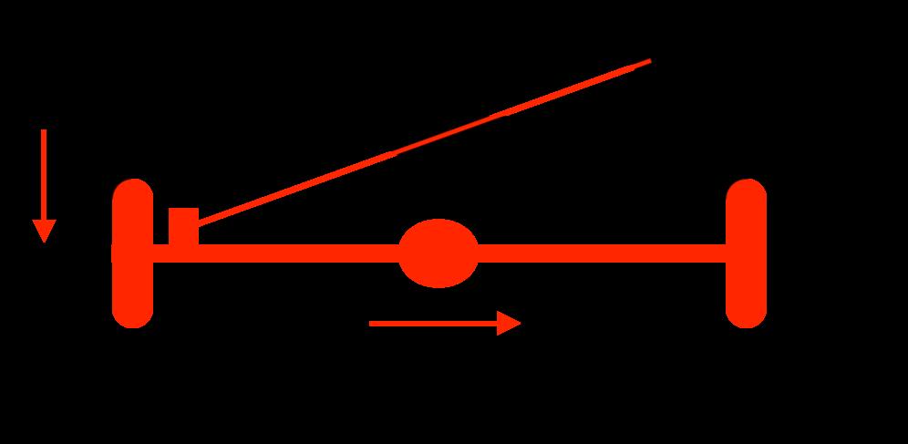 Achskonzepte bei Geländewagen – Teil 2 – Längslenker und Panhardstab an der Hinterachse - Seitlicher Verstatz der Achse bei Führung mit Panhardstab.