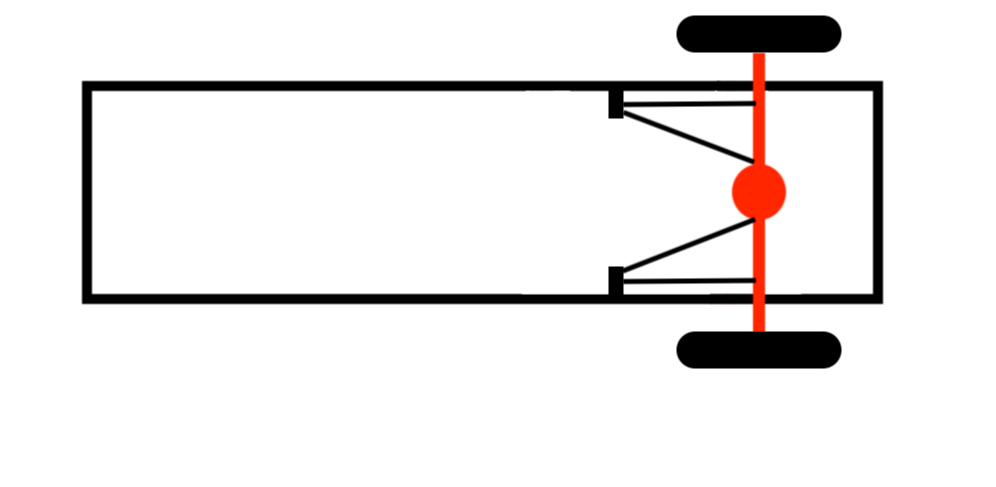 Achskonzepte 03 - Four-Link-Gestänge in schräger Anordnung.