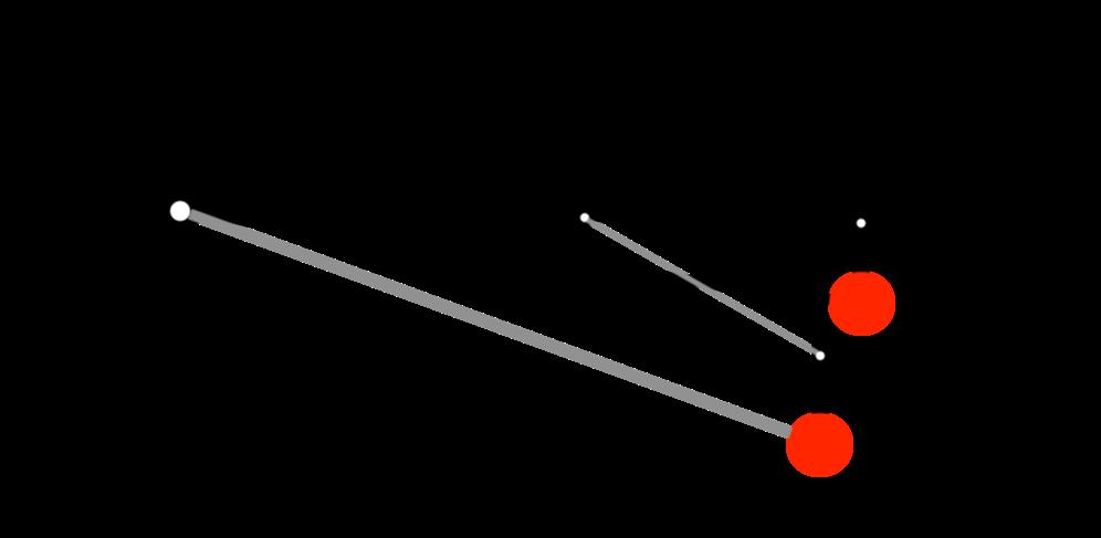 Achskonzepte 03 - Bei kürzeren oberen Lenkern dreht sich die Achse beim Aus- und Einfedern nicht mit.