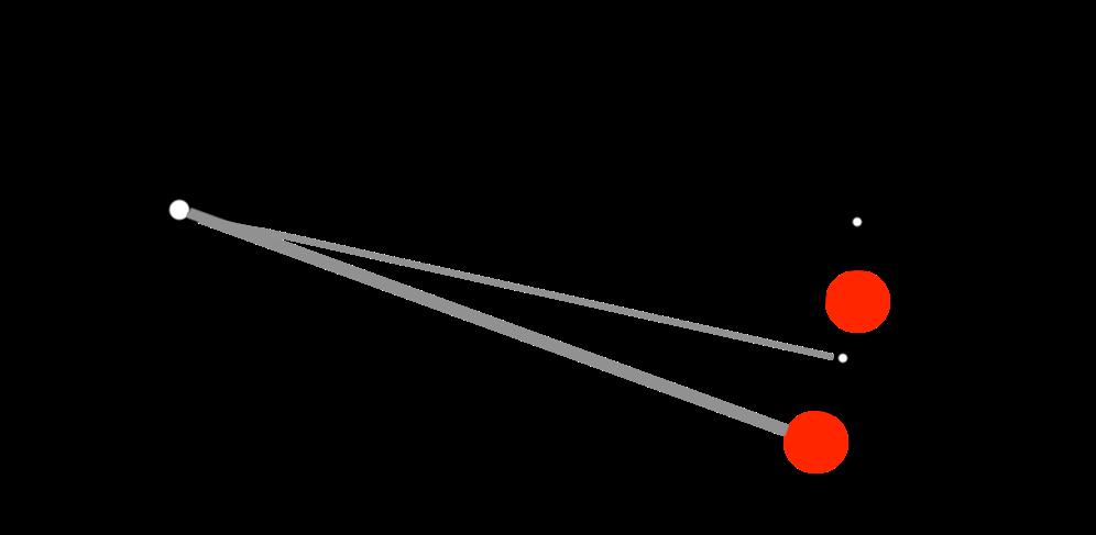 Achskonzepte 03 - Bei gleich langen Lenkern dreht sich beim Aus- und Einfedern die Achse mit.