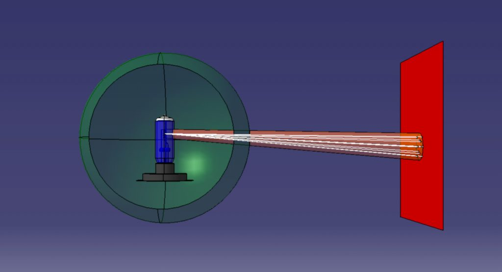 Nolden LED-Scheinwerfer - Beleuchtungsstärke Lux.
