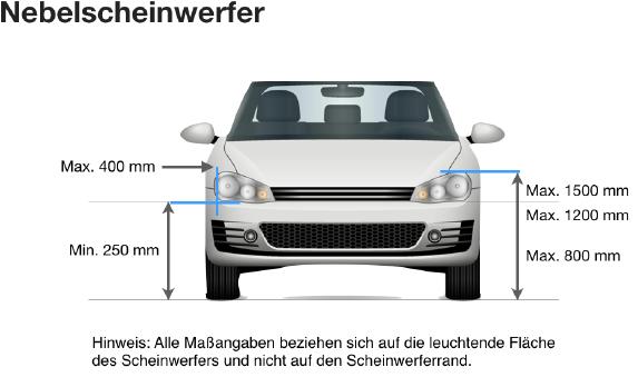 Nolden - Vorschriften bei der Fahrzeugbeleuchtung - Nebelscheinwerfer