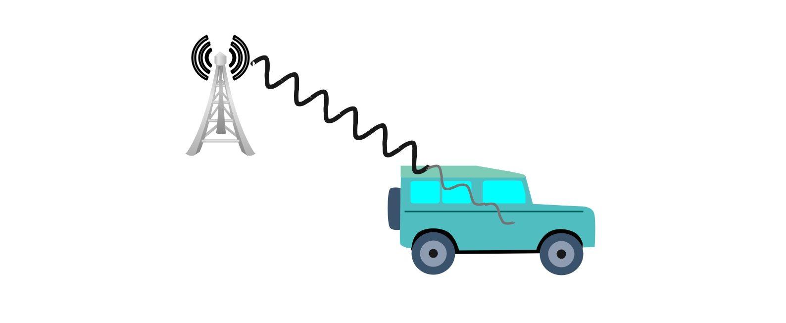 Internet auf Reisen - Das Metall der Karosse dämpft das Signal.