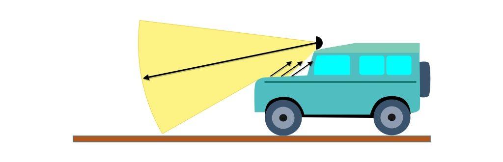 Offroad-Beleuchtung - Zu weit vorne platziert kann blenden.