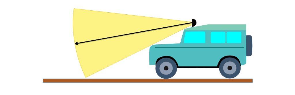 Offroad-Beleuchtung - Etwas nach Hinten versetzt reduziert sich die Blendwirkung.