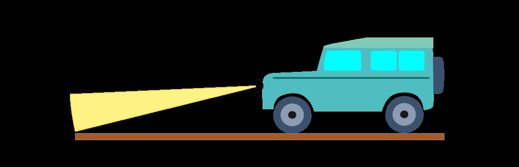 Offroad-Beleuchtung - Blendfrei, die Beleuchtung vor dem Fahrzeug.