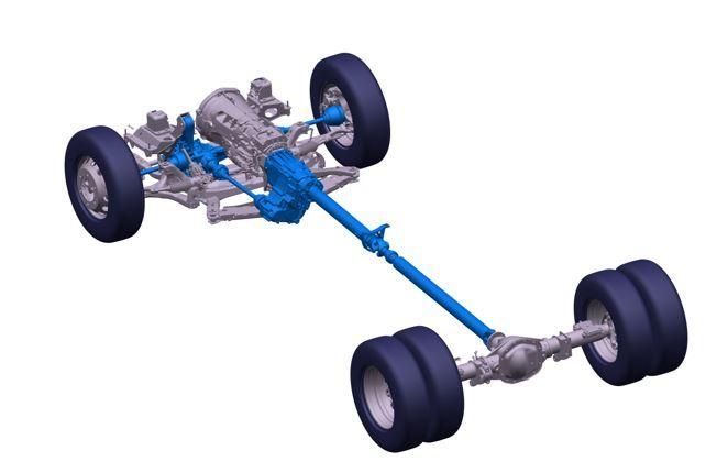 VW Crafter mit Oberaigner-Allrad - Der Antriebsstrang des 4x4 Crafter von Oberaigner: Permanenter Allradantrieb mit selbstsperrendem Mittendifferential (Torsen-Differential) bei asymmetrisch-dynamischer Momenten-Verteilung.