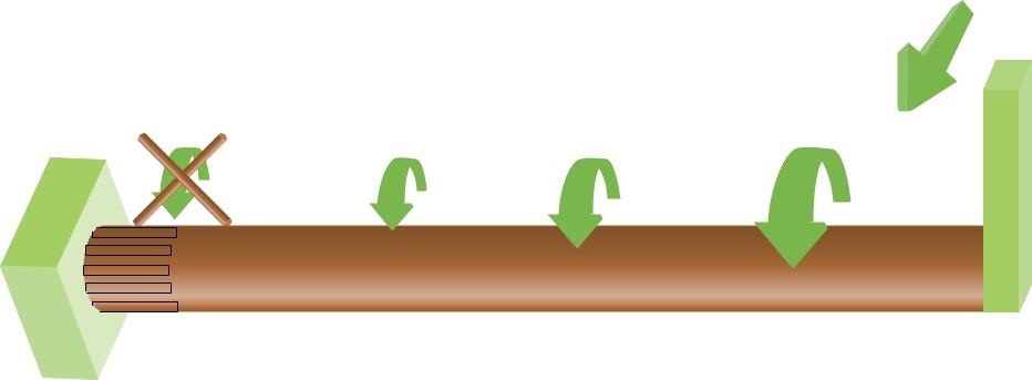 Prinzip der Drehstabfederung durch Torsion