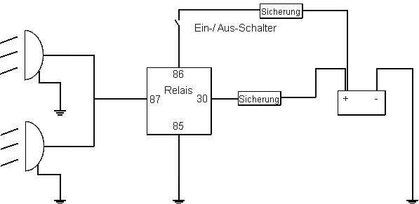 Beispiel Relaisschaltung für Zusatzbeleuchtung.