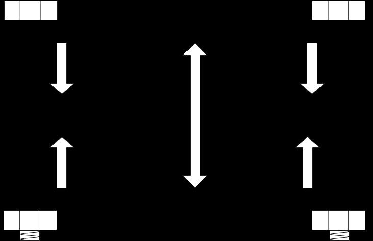 Drehmoment - Die Kräfte in einer Schraubverbindung sind mit Federn vergleichbar.